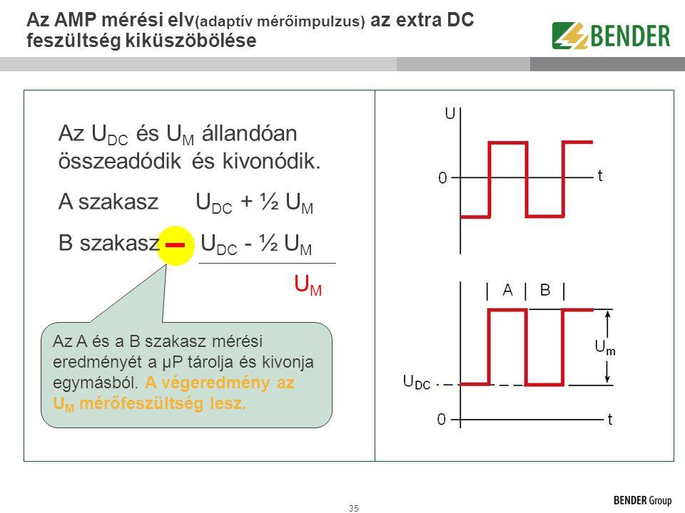 Az UDC és UM állandóan összeadódik és kivonódik. A szakasz UDC + ½ UM