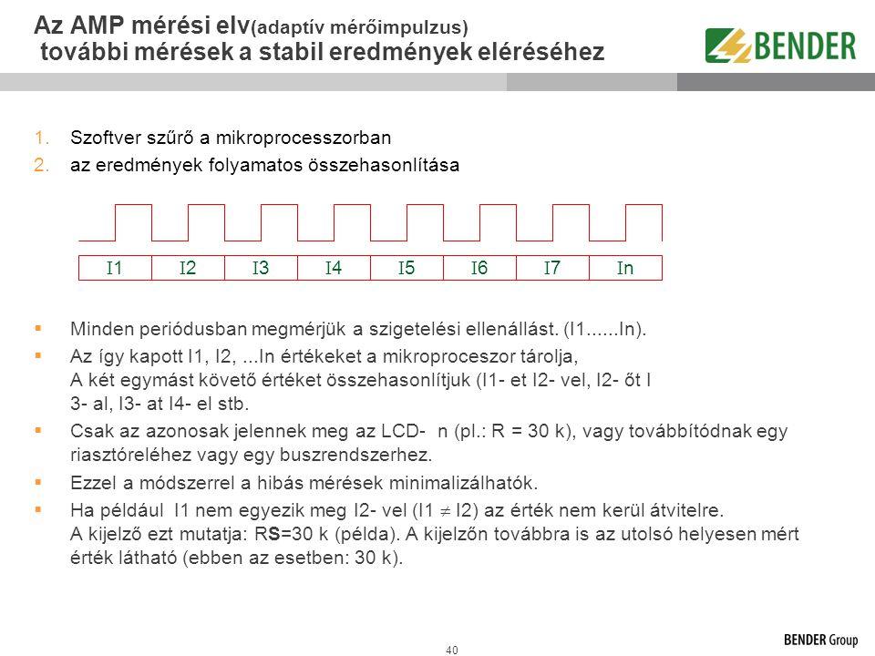 Az AMP mérési elv(adaptív mérőimpulzus) további mérések a stabil eredmények eléréséhez