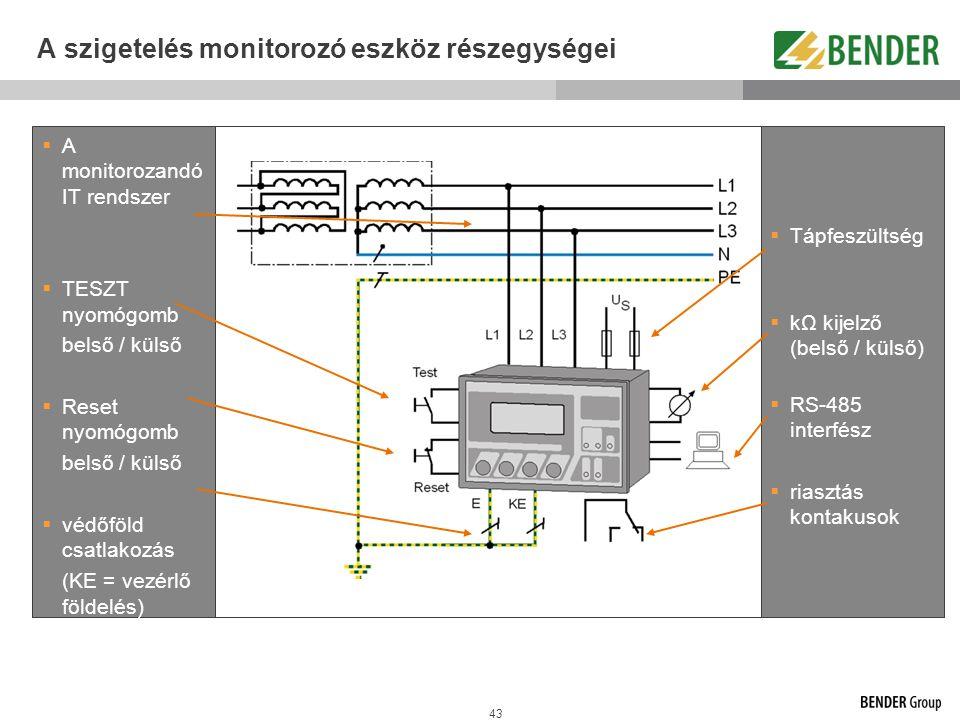 A szigetelés monitorozó eszköz részegységei