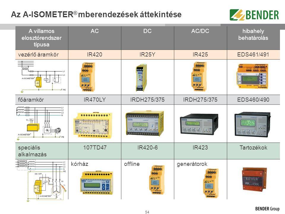 Az A-ISOMETER® mberendezések áttekintése