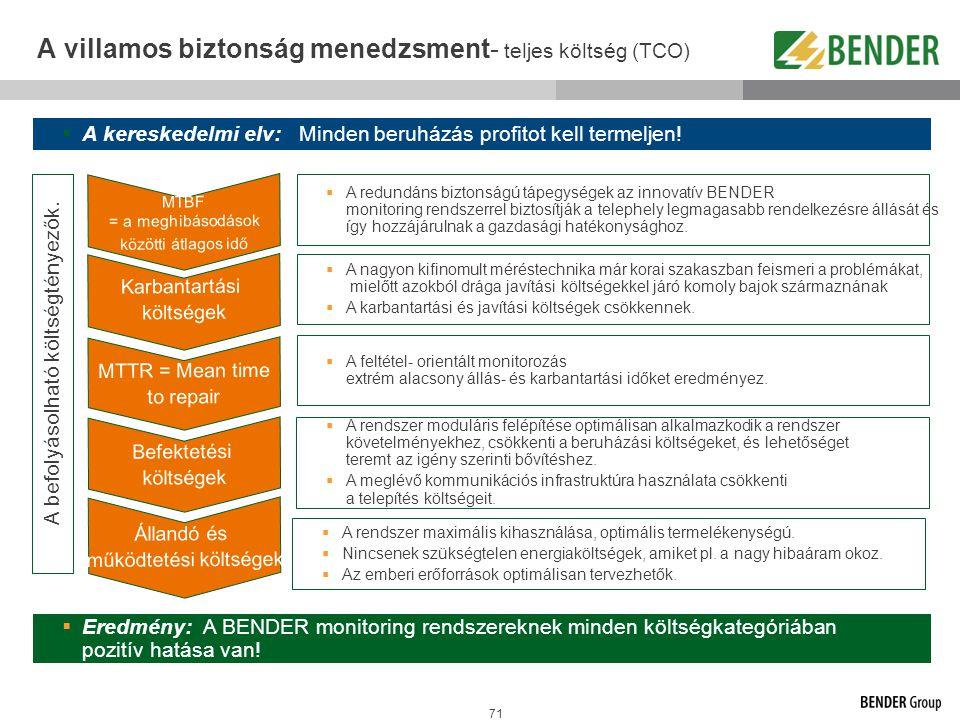 A villamos biztonság menedzsment- teljes költség (TCO)