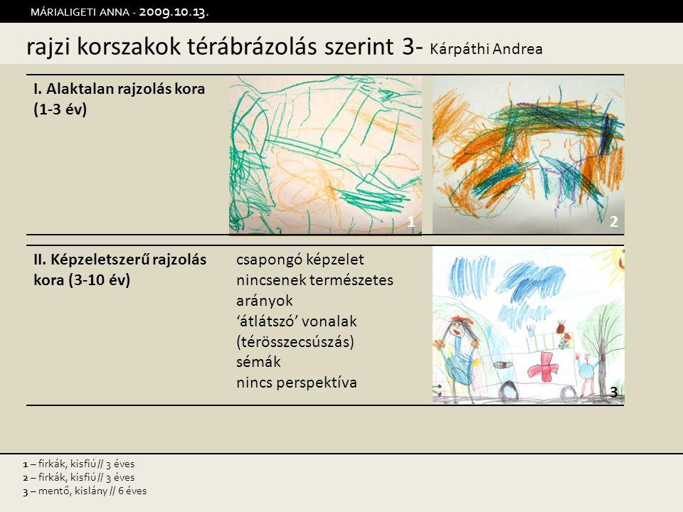 rajzi korszakok térábrázolás szerint 3- Kárpáthi Andrea