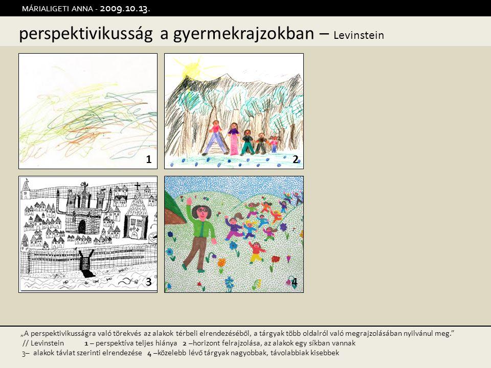 perspektivikusság a gyermekrajzokban – Levinstein