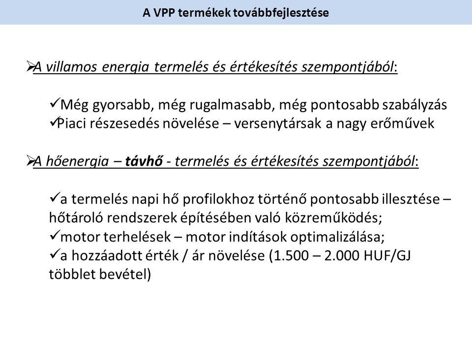 A VPP termékek továbbfejlesztése
