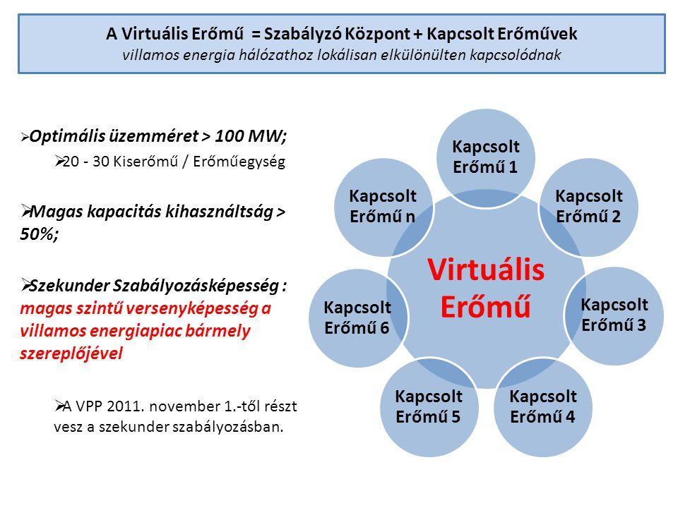A Virtuális Erőmű = Szabályzó Központ + Kapcsolt Erőművek villamos energia hálózathoz lokálisan elkülönülten kapcsolódnak