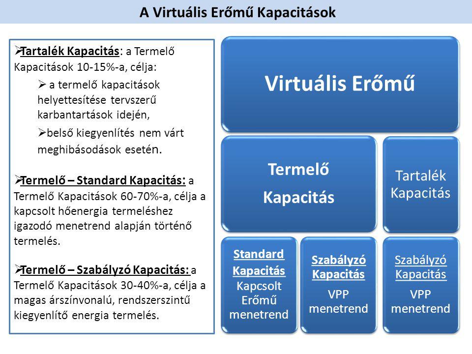 A Virtuális Erőmű Kapacitások