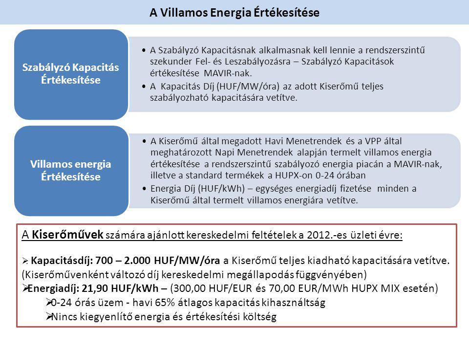 A Villamos Energia Értékesítése