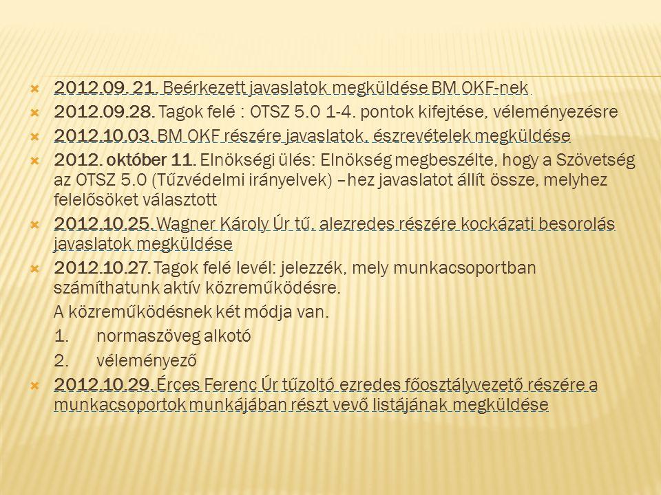 2012.09. 21. Beérkezett javaslatok megküldése BM OKF-nek