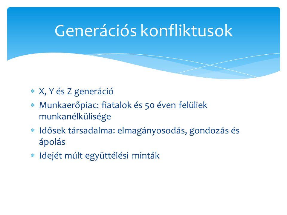 Generációs konfliktusok