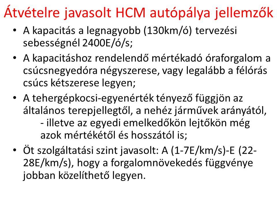 Átvételre javasolt HCM autópálya jellemzők