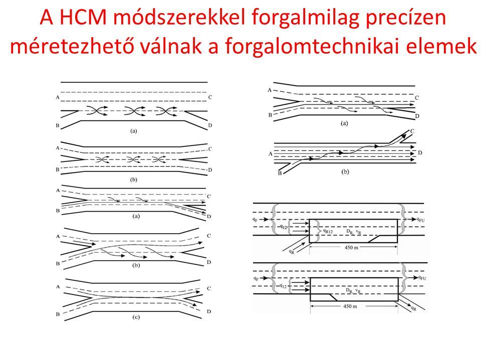 A HCM módszerekkel forgalmilag precízen méretezhető válnak a forgalomtechnikai elemek