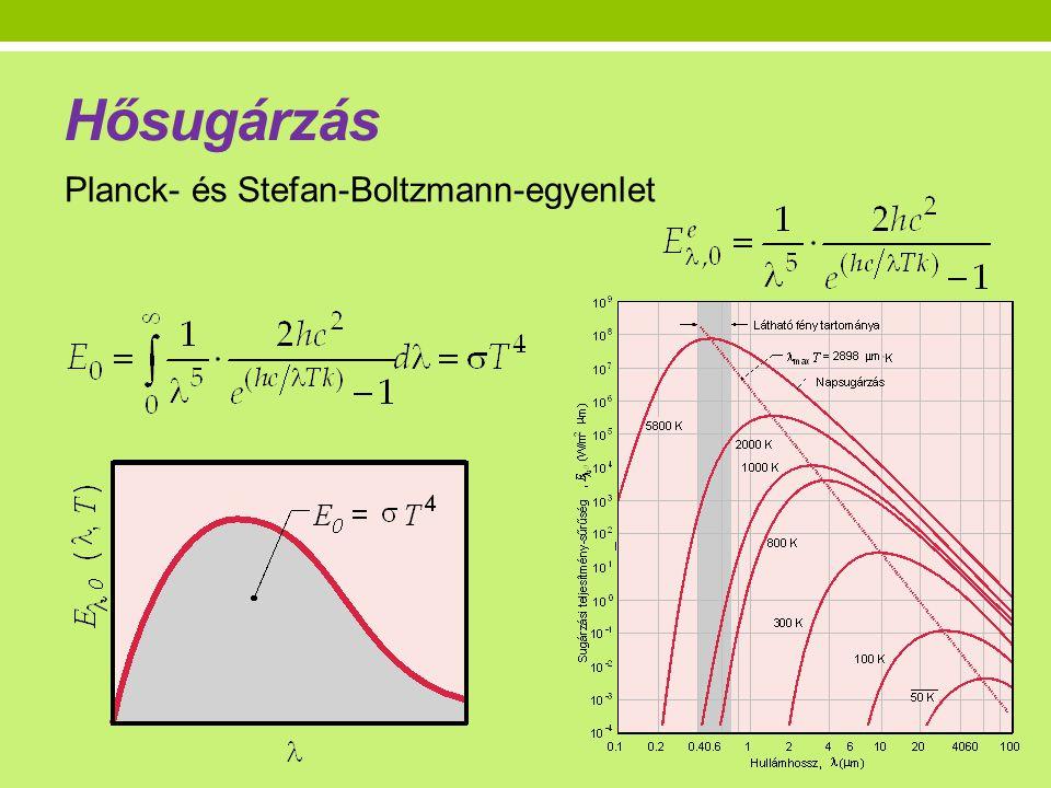 Hősugárzás Planck- és Stefan-Boltzmann-egyenlet