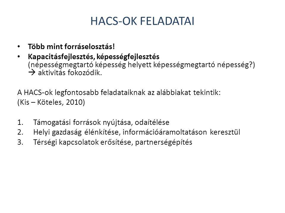 HACS-ok feladatai Több mint forráselosztás!
