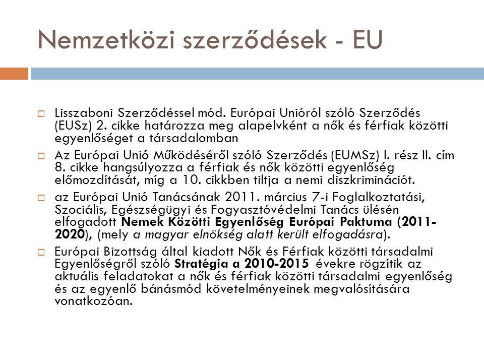 Nemzetközi szerződések - EU