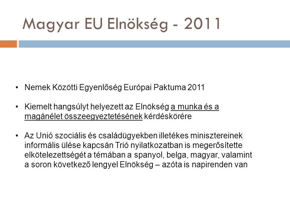Magyar EU Elnökség - 2011 Nemek Közötti Egyenlőség Európai Paktuma 2011.
