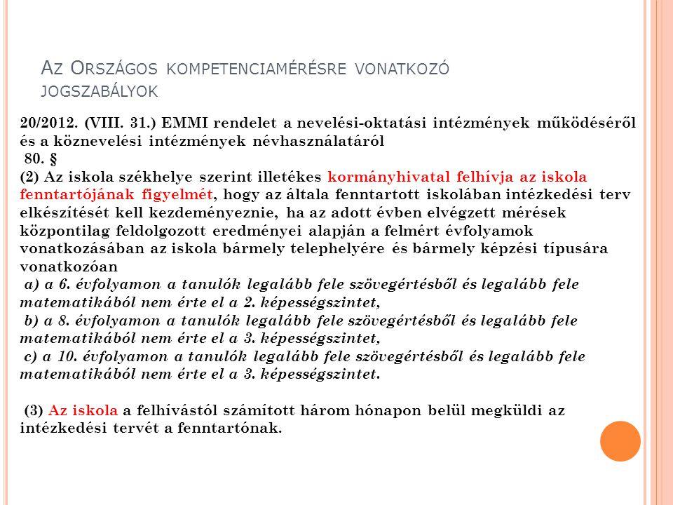Az Országos kompetenciamérésre vonatkozó jogszabályok
