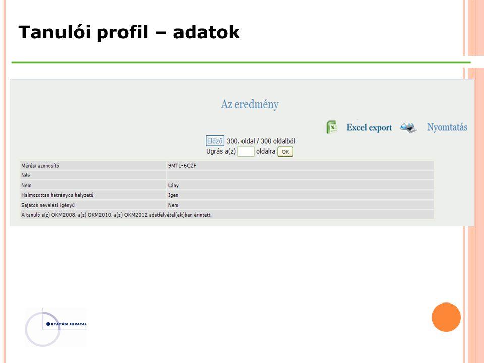 Tanulói profil – adatok