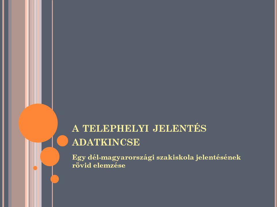 a telephelyi jelentés adatkincse