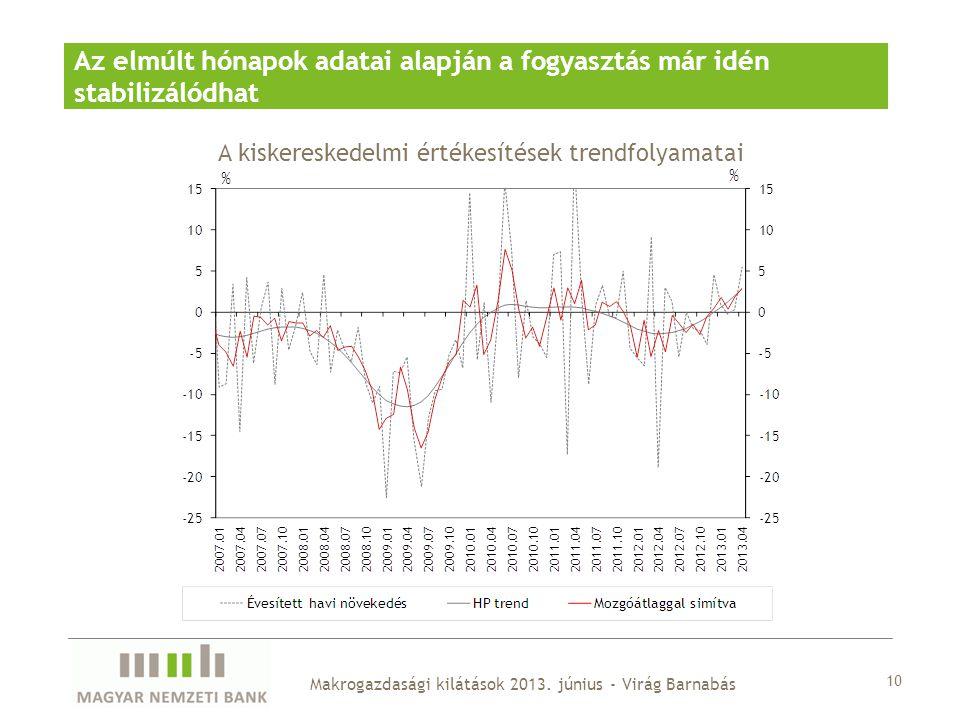 Az elmúlt hónapok adatai alapján a fogyasztás már idén stabilizálódhat