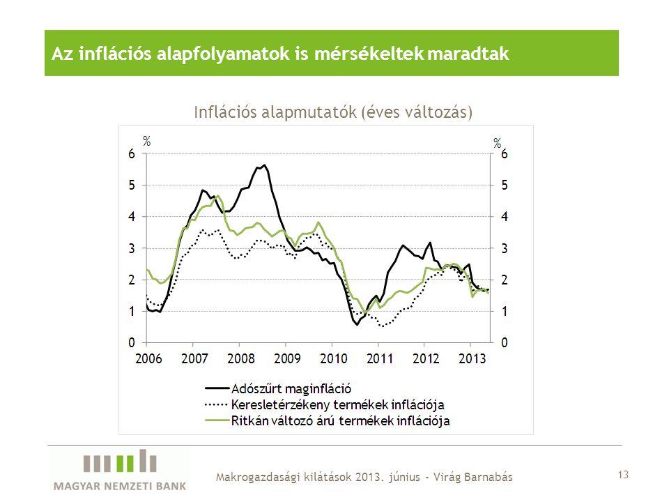 Az inflációs alapfolyamatok is mérsékeltek maradtak