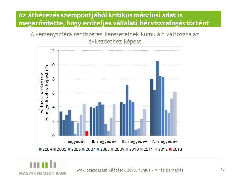 Az átbérezés szempontjából kritikus márciusi adat is megerősítette, hogy erőteljes vállalati bérvisszafogás történt