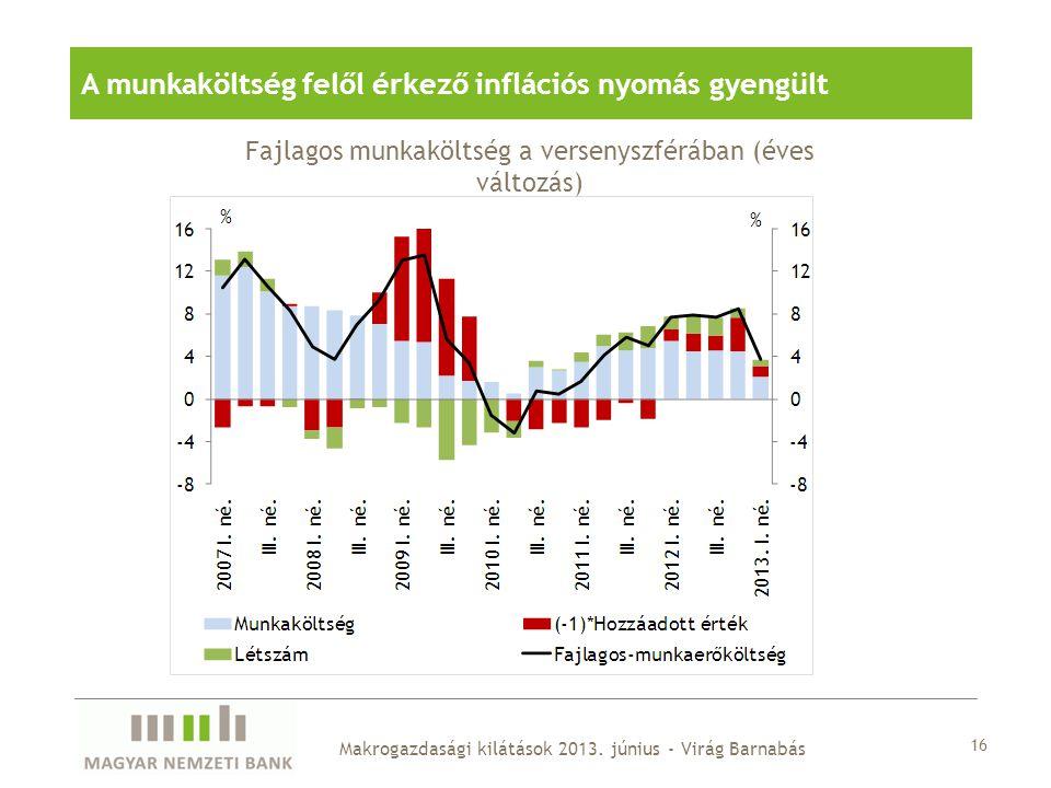 A munkaköltség felől érkező inflációs nyomás gyengült