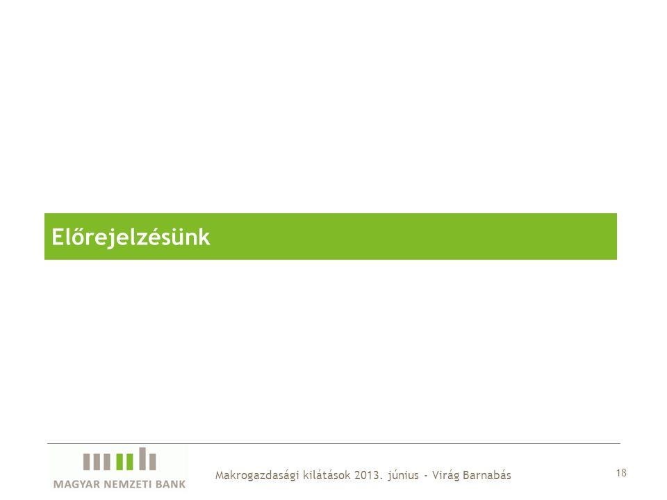 Előrejelzésünk Makrogazdasági kilátások 2013. június - Virág Barnabás