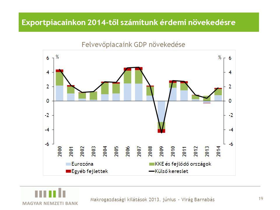 Exportpiacainkon 2014-től számítunk érdemi növekedésre