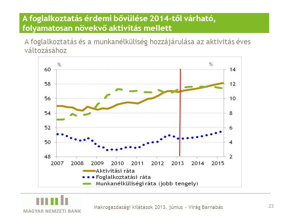 A foglalkoztatás érdemi bővülése 2014-től várható, folyamatosan növekvő aktivitás mellett