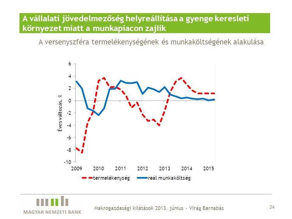 A vállalati jövedelmezőség helyreállítása a gyenge keresleti környezet miatt a munkapiacon zajlik