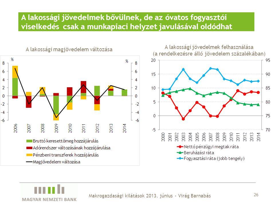 A lakossági jövedelmek bővülnek, de az óvatos fogyasztói viselkedés csak a munkapiaci helyzet javulásával oldódhat