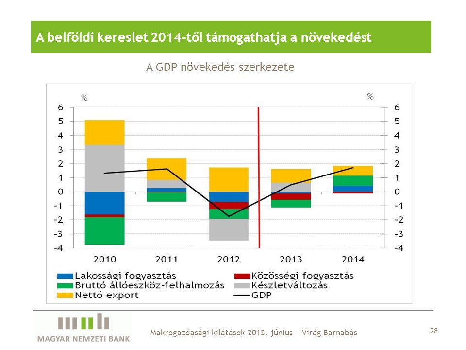 A belföldi kereslet 2014-től támogathatja a növekedést