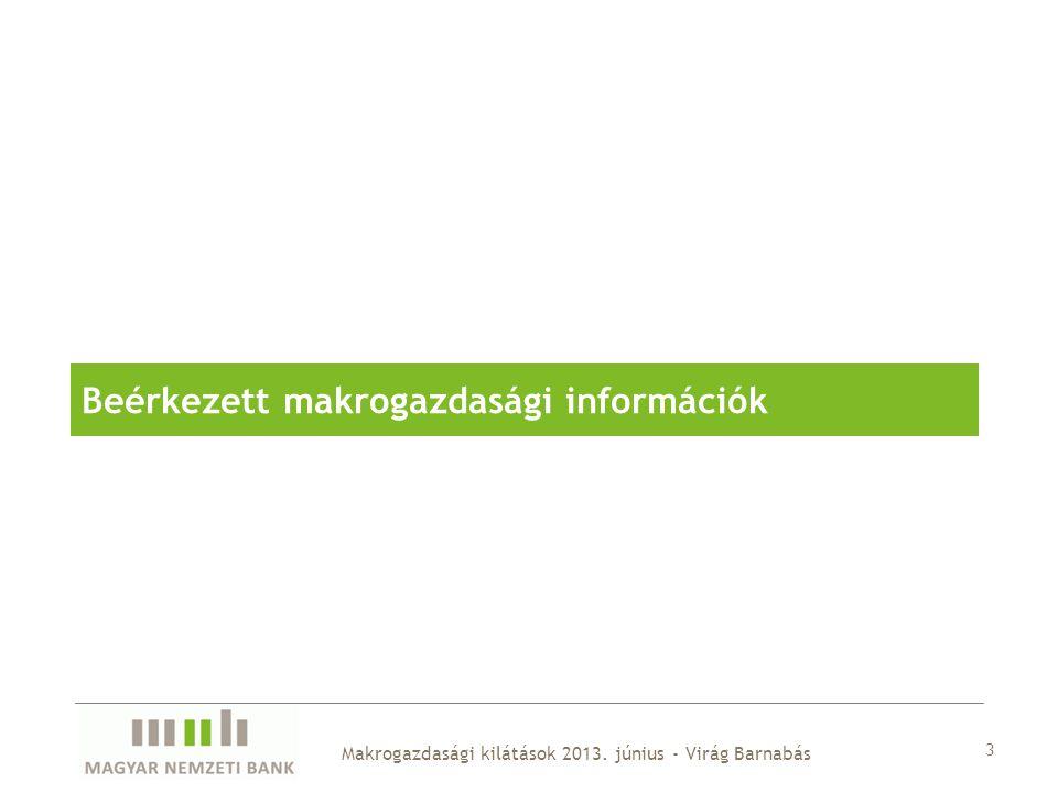 Beérkezett makrogazdasági információk