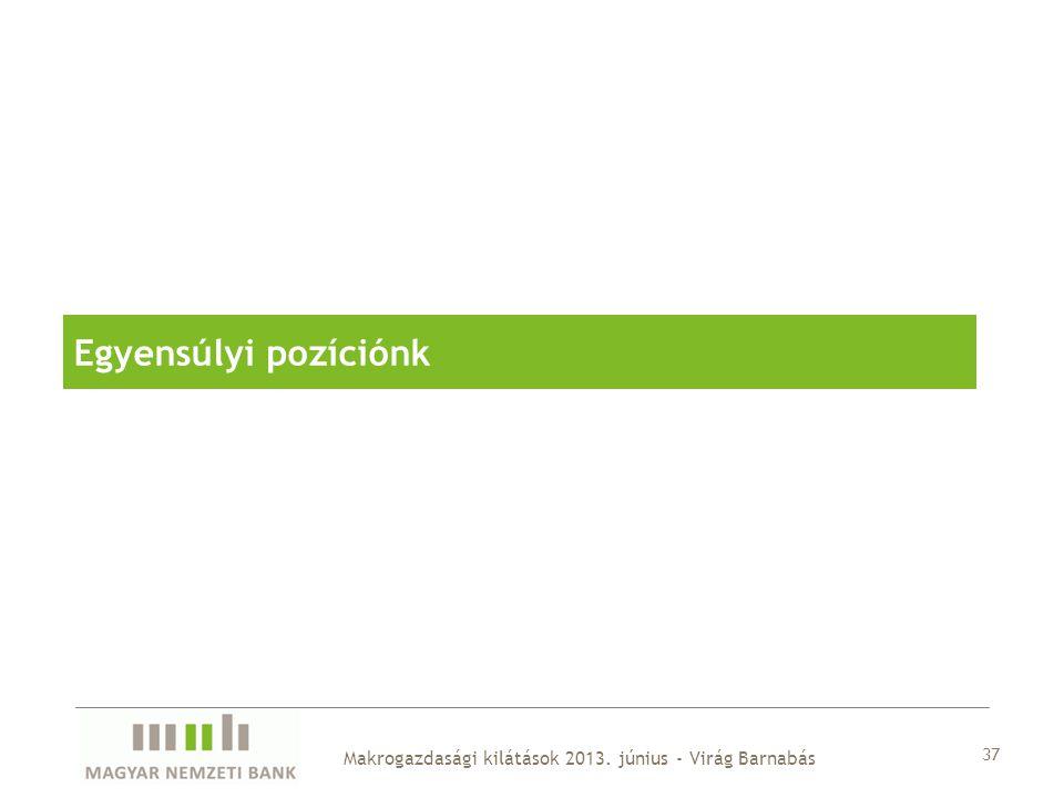 Egyensúlyi pozíciónk Makrogazdasági kilátások 2013. június - Virág Barnabás