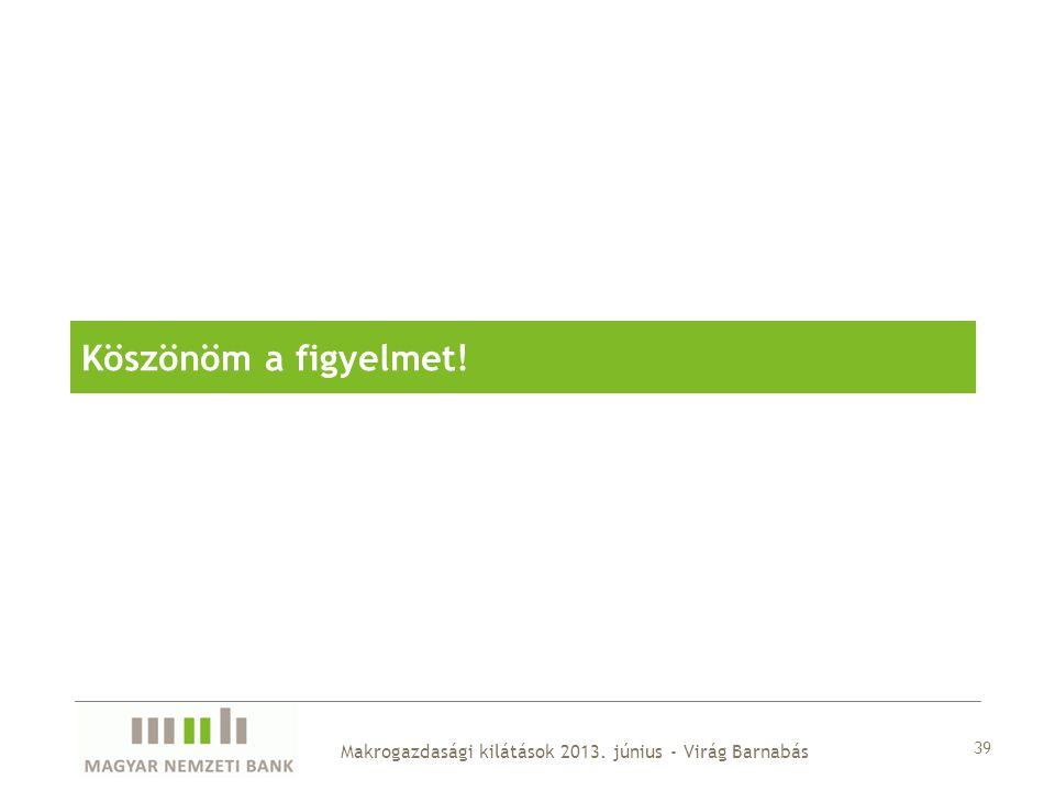 Köszönöm a figyelmet! Makrogazdasági kilátások 2013. június - Virág Barnabás