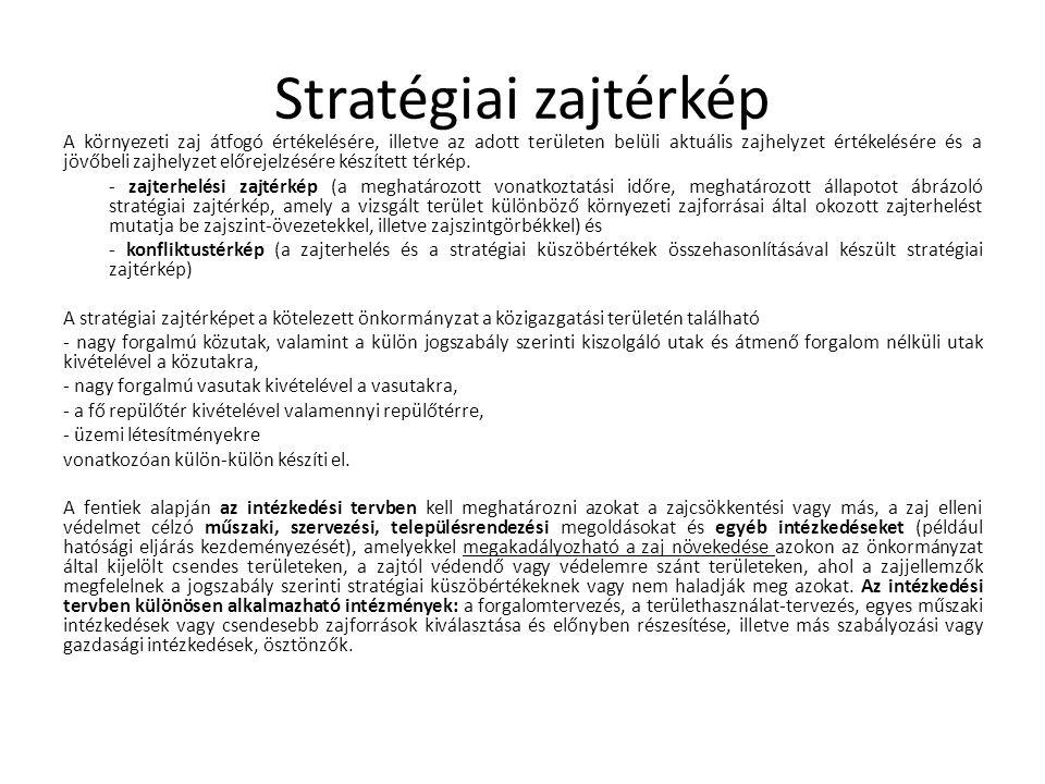 Stratégiai zajtérkép