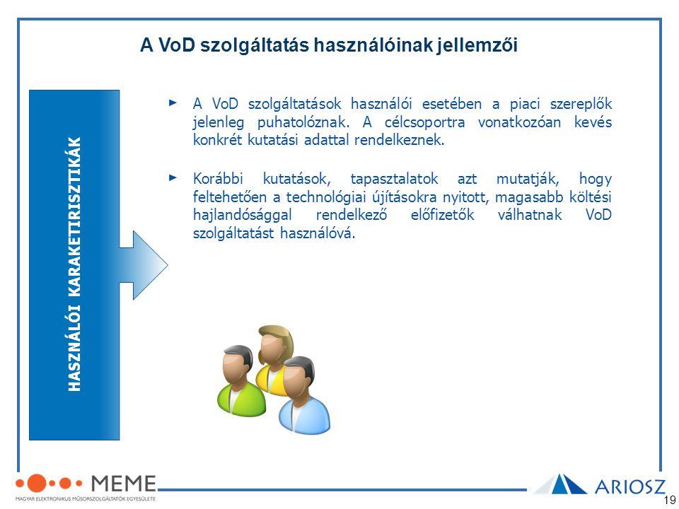 A VoD szolgáltatás használóinak jellemzői