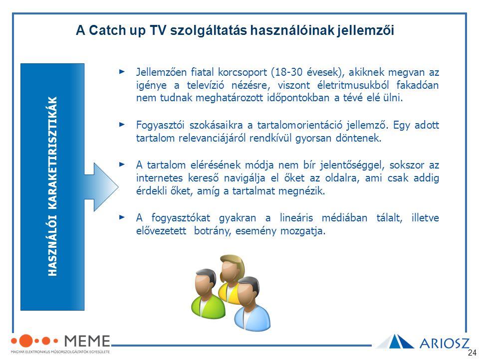 A Catch up TV szolgáltatás használóinak jellemzői