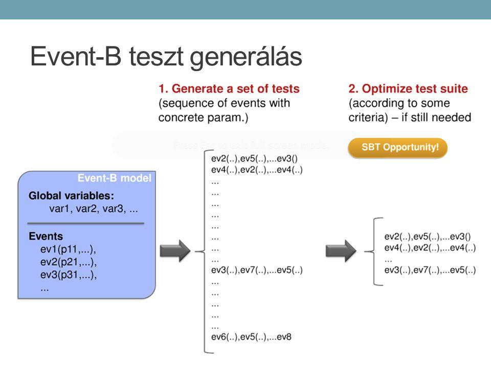 Event-B teszt generálás