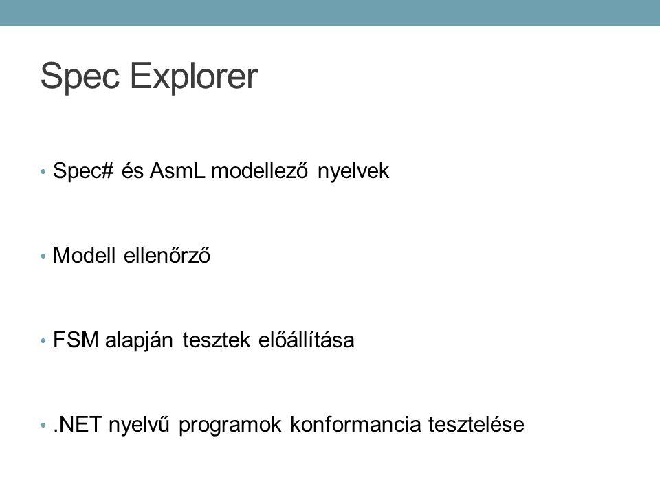 Spec Explorer Spec# és AsmL modellező nyelvek Modell ellenőrző