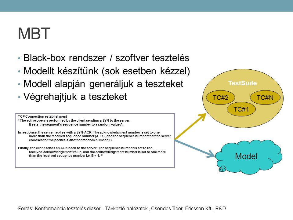 MBT Black-box rendszer / szoftver tesztelés