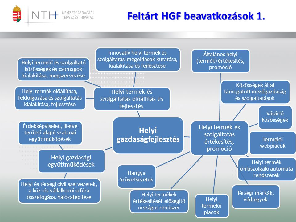 Feltárt HGF beavatkozások 1.