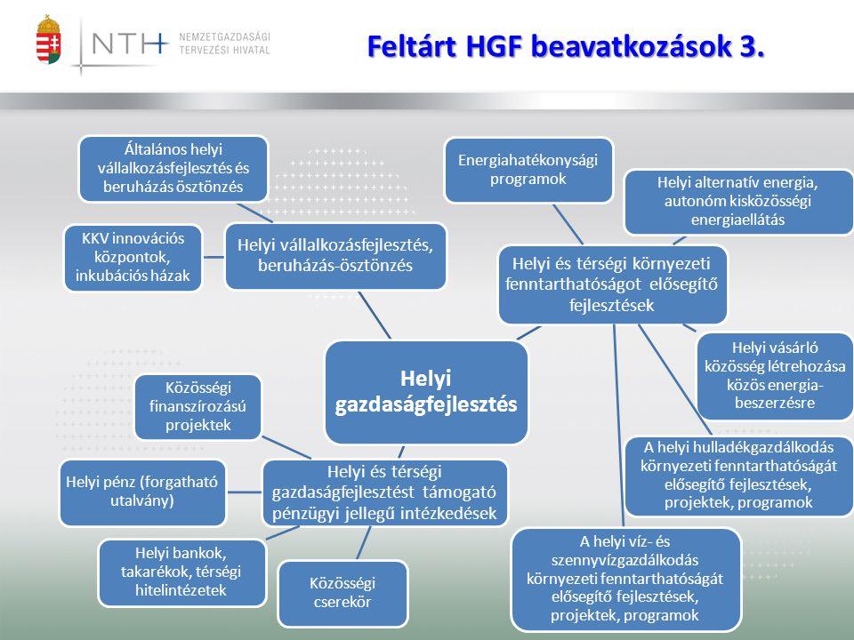 Feltárt HGF beavatkozások 3.