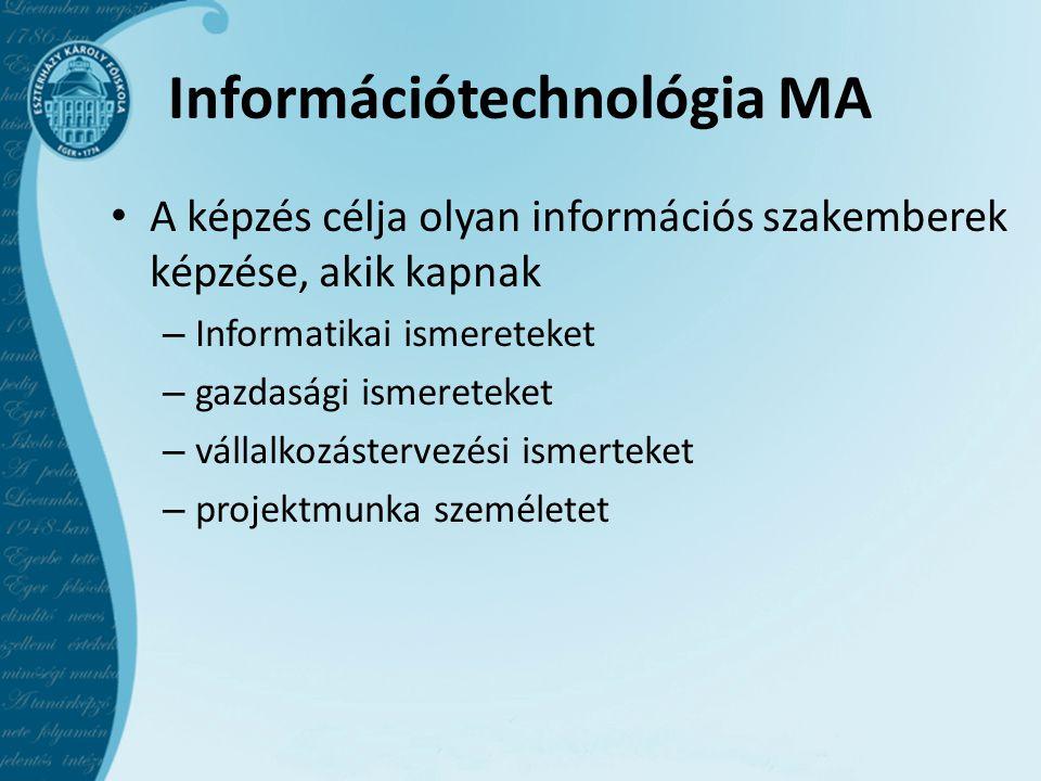 Információtechnológia MA