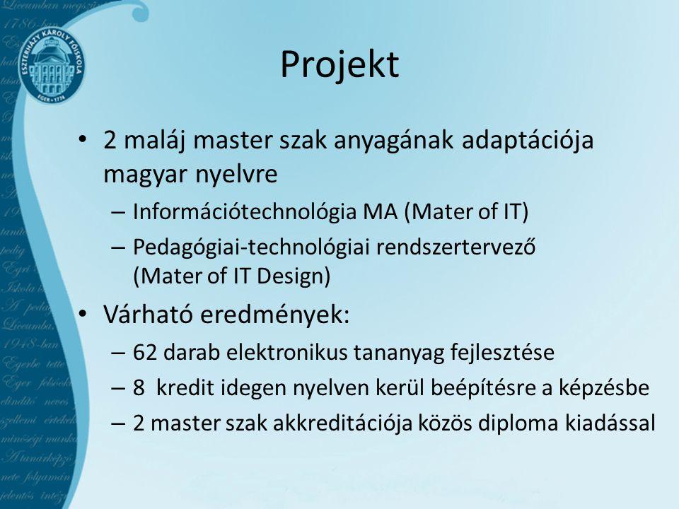 Projekt 2 maláj master szak anyagának adaptációja magyar nyelvre