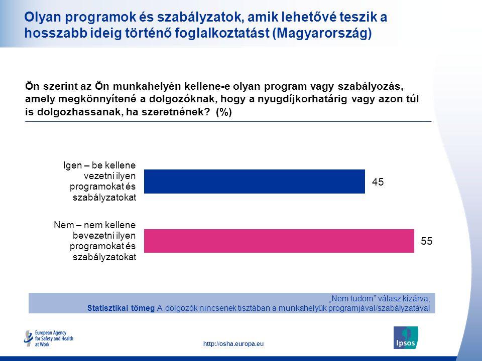 Olyan programok és szabályzatok, amik lehetővé teszik a hosszabb ideig történő foglalkoztatást (Magyarország)