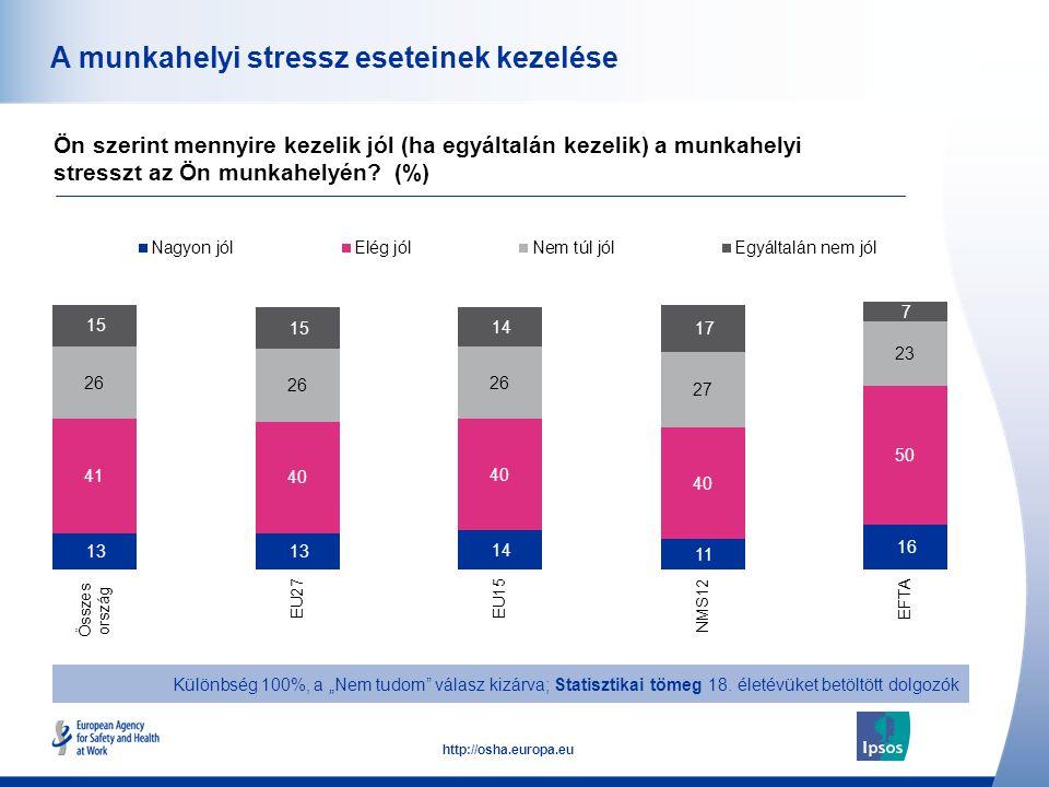 A munkahelyi stressz eseteinek kezelése