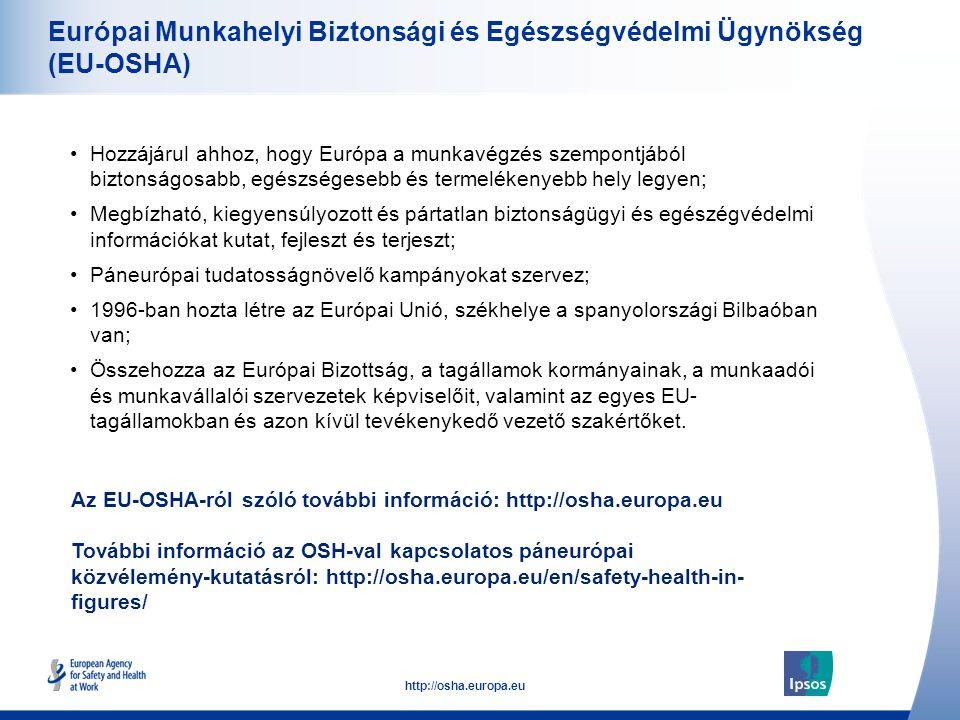 Európai Munkahelyi Biztonsági és Egészségvédelmi Ügynökség (EU-OSHA)