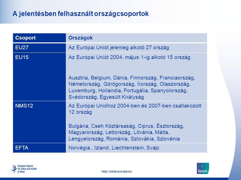 A jelentésben felhasznált országcsoportok
