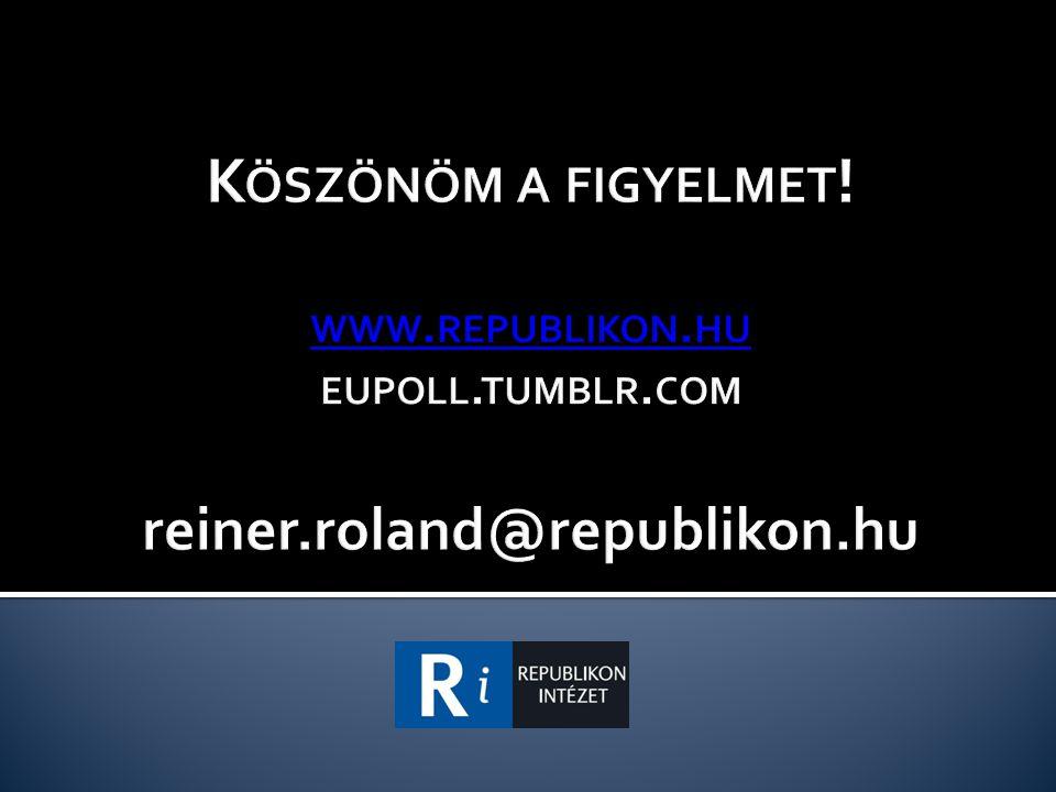Köszönöm a figyelmet. www. republikon. hu eupoll. tumblr. com reiner